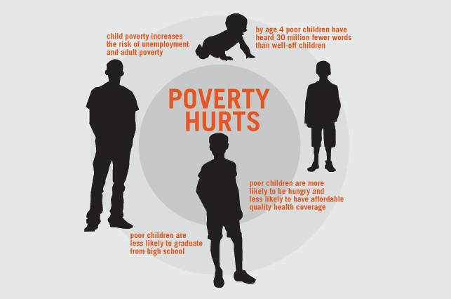 how poverty and poor education affects